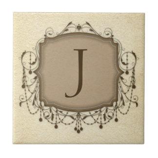Personalized Letter Tiles, Decorative Chandelier J Tile