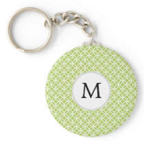 Personalized Monogram green double rings pattern Keychain