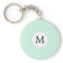 Personalized Monogram Mint double rings pattern Keychain
