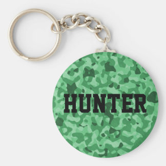 Personalized Name Green Military Camo Pattern Keychain