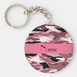 Personalized name pretty pink camouflage keychains