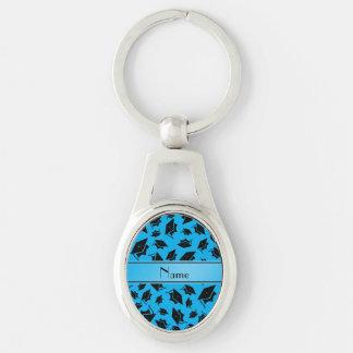Personalized name sky blue graduation cap keychain