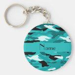 Personalized name turquoise camouflage keychain