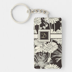 Personalized Photo Keychain Template at Zazzle