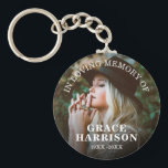 "Personalized Photo Memorial Keychain<br><div class=""desc"">A keychain for friends and family to carry a photograph of their loved one or pet,  the words ""IN LOVING MEMORY OF"",  their name and the dates.</div>"