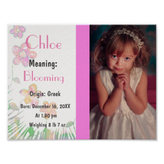 Personalized Photo name meaning Poster