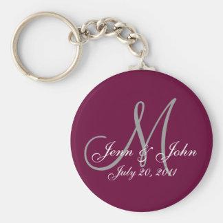 Personalized Wedding Keepsake Key Chain