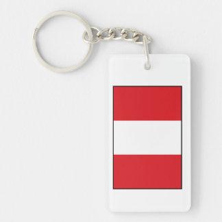 Peru – Peruvian Flag Keychain