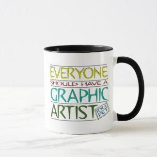 Pet Graphic Artist Mug