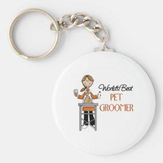 Pet Groomer, Woman Keychain