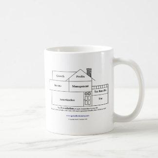 Peter Fortunato Investment Benefits House Coffee Mug