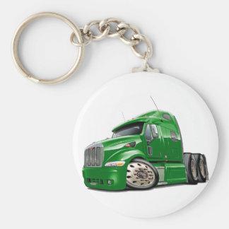 Peterbilt Green Truck Keychain