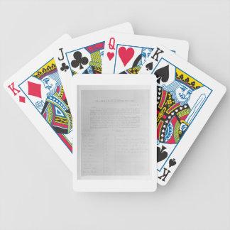 Petición a los directores del Londres y del norte Baraja Cartas De Poker