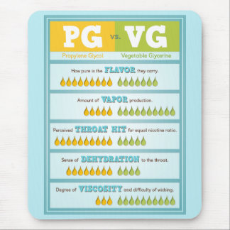 PG vs VG Infographic Mouse Pad