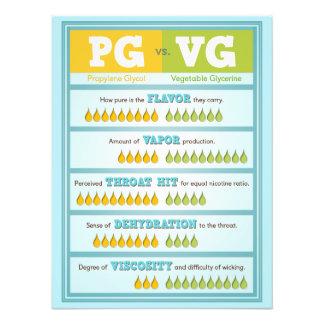 PG vs VG Infographic Photo Print