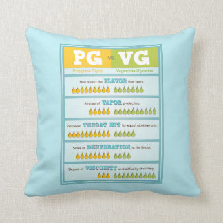 PG vs VG Infographic Throw Pillow