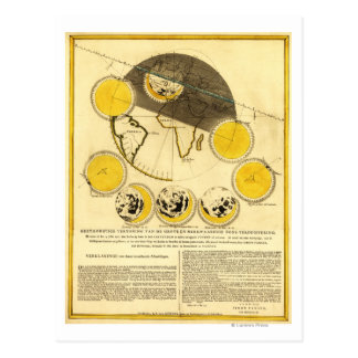 Phases of the Moon Around the Earth Map Postcard