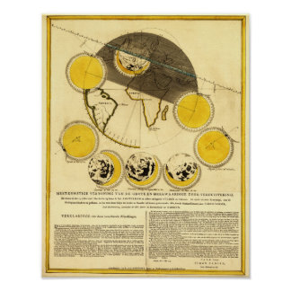 Phases of the Moon Around the Earth Map Print