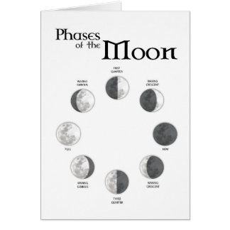 Phases of the Moon - Northern Hemisphere Card