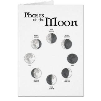 Phases of the Moon - Southern Hemisphere Card