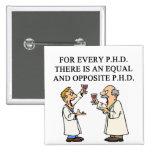 PHD proverb Button