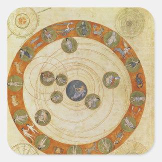 Phenomena of Aratus, cosmological diagram Square Sticker