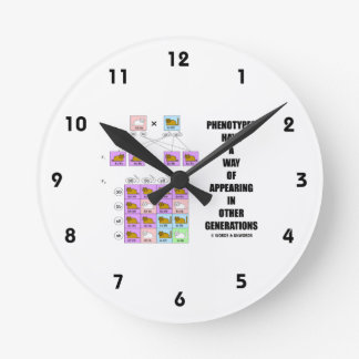 Phenotypes Way Of Appearing Generations Cats Round Wallclock