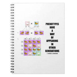 Phenotypes Way Of Appearing Generations Cats Notebook