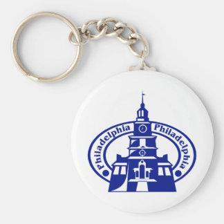 Philadelphia Keychains