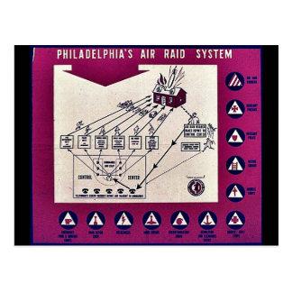 Philadelphia's Air Raid System Postcards
