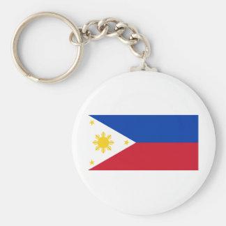 Philippine Flag, Philippine Islands National Flag Basic Round Button Keychain
