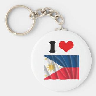 PHILIPPINES BASIC ROUND BUTTON KEYCHAIN