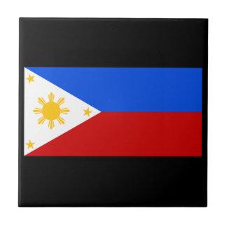Philippines Ceramic Tile