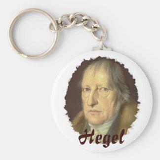 Philosopher Georg Hegel Basic Round Button Keychain