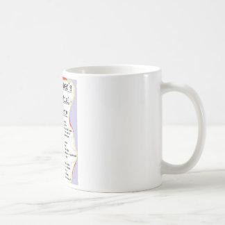 Philosopher's Existential Epiphany mug