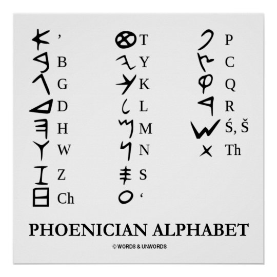 an analysis of cuneiforms and the phoenician alphabet The phoenician alphabet was a phonetic system with 22 letters that represent consonants the cuneiform system used pictographs to represent entire words and concepts, and had many thousands of.