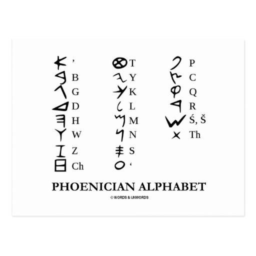 phoenician writing Phoenician writing - world's oldest alphabet william carter (american, born 1934) lebanon 1966 gelatin silver print 83 × 232 cm (3 1/4 × 9 1/8 in) 20056630 gift of william carter j paul getty museum, los.
