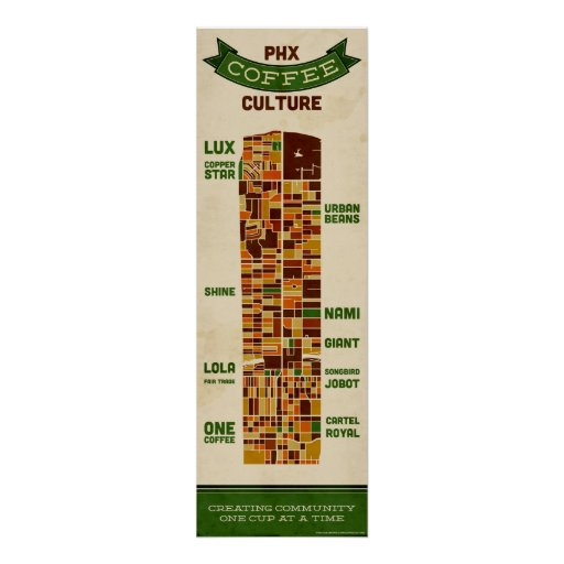 Phoenix Coffee Culture - Large Poster