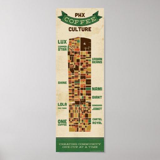 Phoenix Coffee Culture - Small Poster