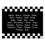 Phonetic Alphabet Lesson Police Radio Language Poster