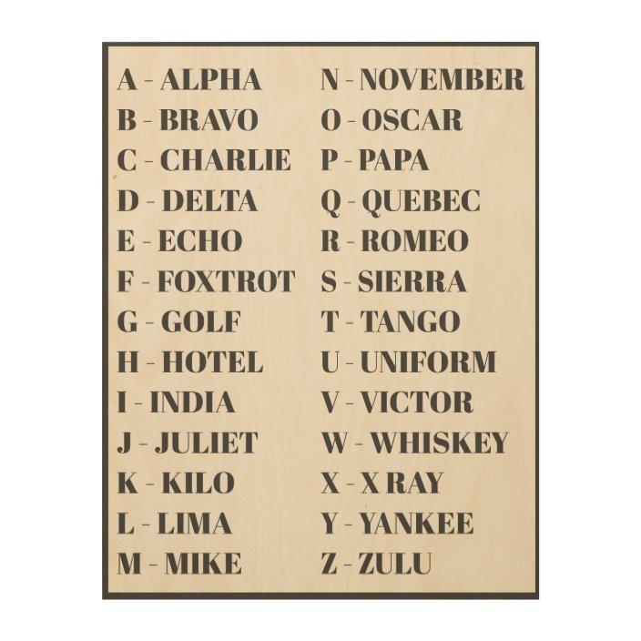 Phonetic Alphabet Wall Art Nursery Wood Wall Art Zazzle Com