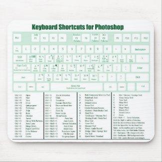 Photoshop Keyboard Shortcuts Mousepad mousepad