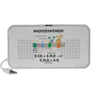 Photosynthesis (Chemical Formula) Portable Speaker