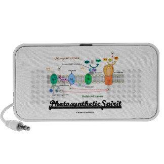 Photosynthetic Spirit (Biochemistry Attitude) Notebook Speakers