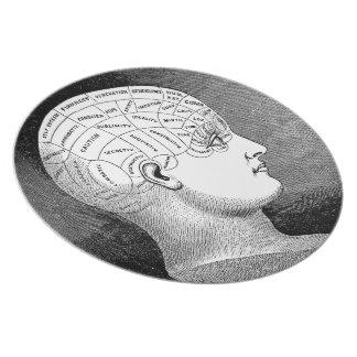 Phrenology Head Diagram Melamine Plate