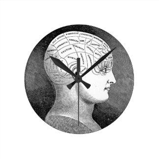 Phrenology Head Diagram Round Clock