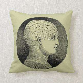 Phrenology Head Diagram Throw Pillow