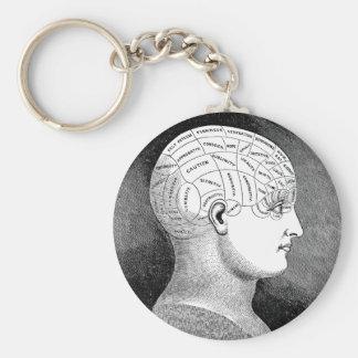 Phrenology Keychain