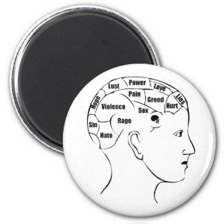 Phrenology Magnet