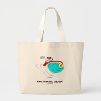 Phylogenetic Groups Mammalia You Are Here Canvas Bag
